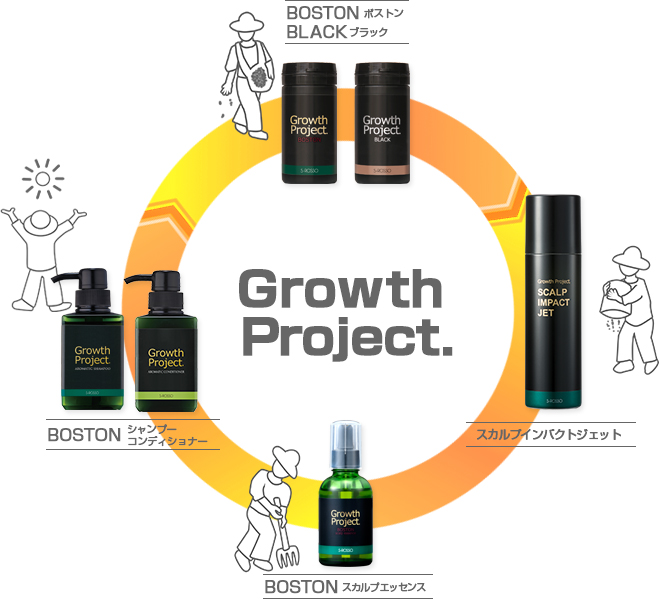 GrowthProject.